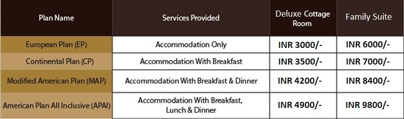 price of corbett treat resort